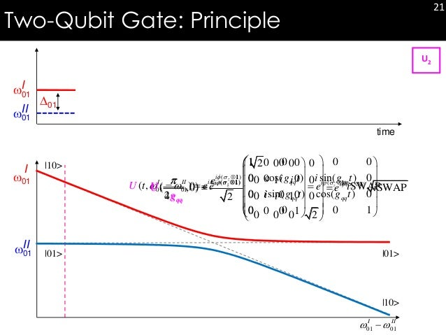 quantum key distribution thesis Abstract the thesis presents the basics of quantum key distribution, a survey of the present techniques, a look at the possible future, and finally a comparison to the.
