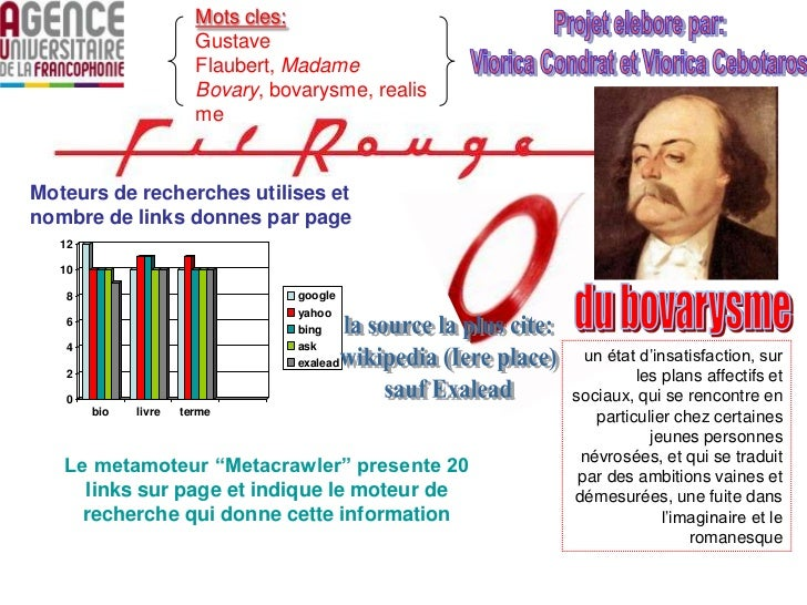 Mots cles:Gustave Flaubert, Madame Bovary, bovarysme, realisme<br />Projet elebore par:<br />Viorica Condrat et Viorica Ce...
