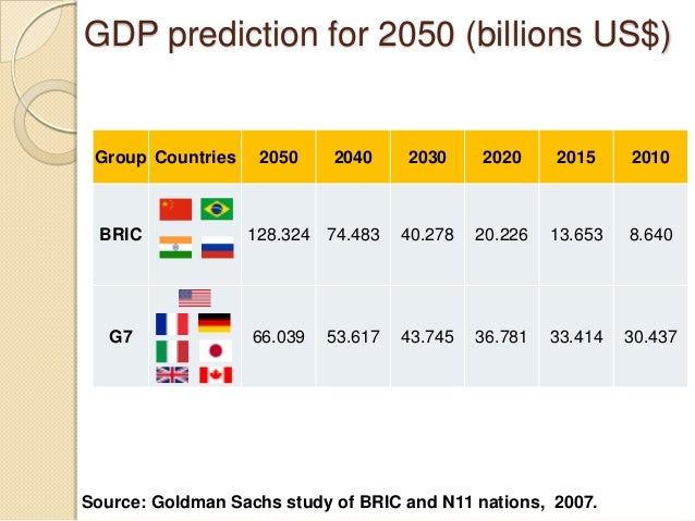 20 years analysis of brics countries From foreign direct investment to economic growth in these  years as a significant factor contributing to economic growth  brics economies: a panel data analysis.