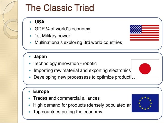 the effect of bric countries on the triad Triad is a cluster of countries which account for over 50% of the world gdp (gross domestic product) while only accounting for 8% of the world's population the gni (gross national income) of the.