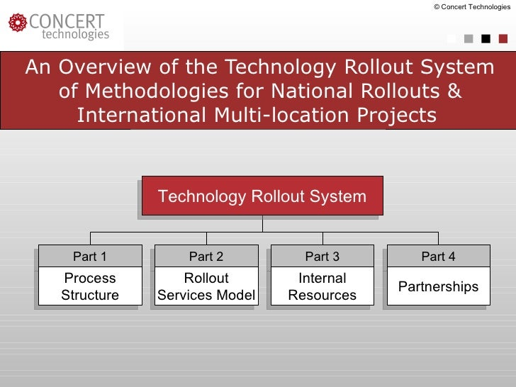An Overview of the Technology Rollout System of Methodologies for National Rollouts & International Multi-location Project...
