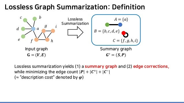 Lossless Graph Summarization: Definition Lossless Summarization Lossless summarization yields (1) a summary graph and (2) ...