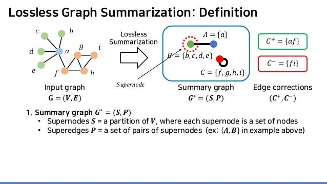 Lossless Graph Summarization: Definition 1. Summary graph 𝑮𝑮∗ = (𝑺𝑺, 𝑷𝑷) • Supernodes 𝑺𝑺 = a partition of 𝑽𝑽, where each s...