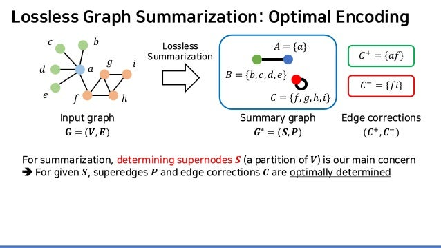 Lossless Graph Summarization: Optimal Encoding For summarization, determining supernodes 𝑺𝑺 (a partition of 𝑽𝑽) is our mai...