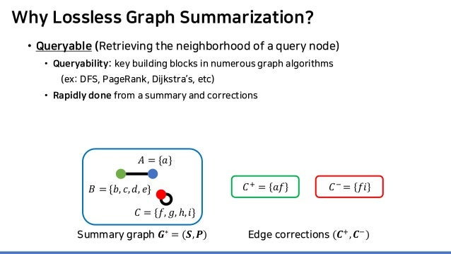 Why Lossless Graph Summarization? • Queryable (Retrieving the neighborhood of a query node) • Queryability: key building b...