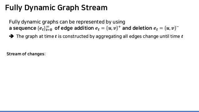 Fully Dynamic Graph Stream Fully dynamic graphs can be represented by using a sequence {𝒆𝒆𝒕𝒕}𝒕𝒕=𝟎𝟎 ∞ of edge addition 𝒆𝒆𝒕𝒕...