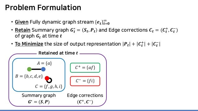 Problem Formulation • Given Fully dynamic graph stream {𝒆𝒆𝒕𝒕}𝒕𝒕=𝟎𝟎 ∞ • Retain Summary graph 𝑮𝑮𝒕𝒕 ∗ = 𝑺𝑺𝒕𝒕, 𝑷𝑷𝒕𝒕 and Edge c...