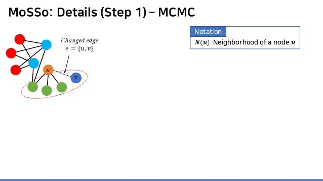 MoSSo: Details (Step 1) – MCMC 𝑢𝑢 𝑣𝑣 Changed edge 𝑒𝑒 = {𝑢𝑢, 𝑣𝑣} 𝑵𝑵(𝒖𝒖): Neighborhood of a node 𝒖𝒖 Notation