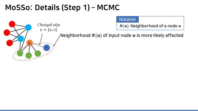 MoSSo: Details (Step 1) – MCMC Neighborhood 𝑵𝑵(𝒖𝒖) of input node 𝒖𝒖 is more likely affected 𝑢𝑢 𝑣𝑣 Changed edge 𝑒𝑒 = {𝑢𝑢, 𝑣...