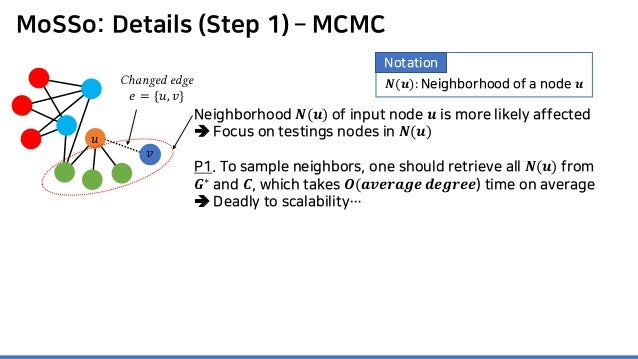 MoSSo: Details (Step 1) – MCMC Neighborhood 𝑵𝑵(𝒖𝒖) of input node 𝒖𝒖 is more likely affected  Focus on testings nodes in 𝑵...