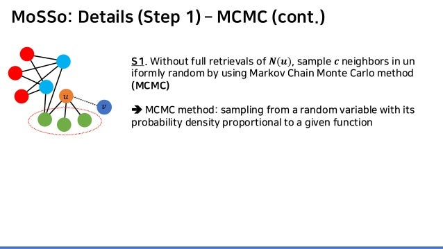 MoSSo: Details (Step 1) – MCMC (cont.) S1. Without full retrievals of 𝑵𝑵(𝒖𝒖), sample 𝒄𝒄 neighbors in un iformly random by ...