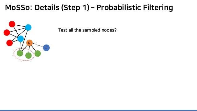 MoSSo: Details (Step 1) – Probabilistic Filtering Test all the sampled nodes? 𝑣𝑣 𝑢𝑢