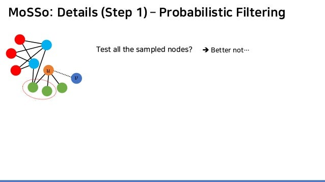 MoSSo: Details (Step 1) – Probabilistic Filtering Test all the sampled nodes?  Better not… 𝑣𝑣 𝑢𝑢