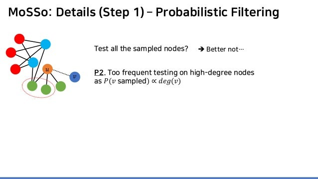 MoSSo: Details (Step 1) – Probabilistic Filtering Test all the sampled nodes? P2. Too frequent testing on high-degree node...