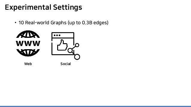Experimental Settings • 10 Real-world Graphs (up to 0.3B edges) Web Social