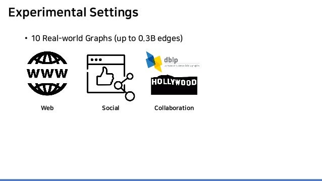 Experimental Settings • 10 Real-world Graphs (up to 0.3B edges) Web Social Collaboration