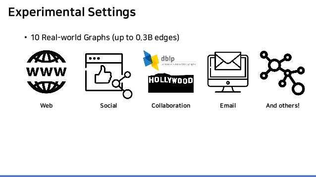 Experimental Settings • 10 Real-world Graphs (up to 0.3B edges) Web Social Collaboration Email And others!