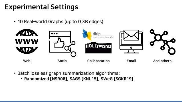 Experimental Settings • 10 Real-world Graphs (up to 0.3B edges) • Batch loseless graph summarization algorithms: • Randomi...