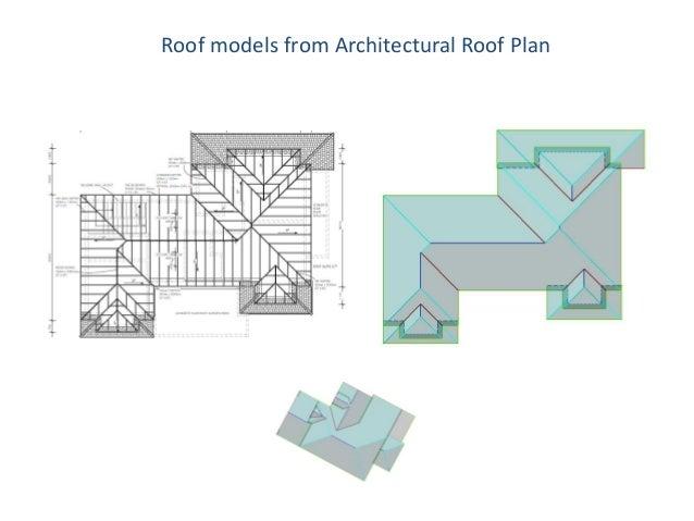 4 - Roof Measurements