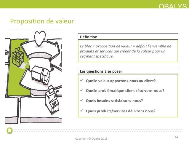 OBALYSProposiIon de valeur 14 Le bloc « proposiJon de valeur » définit l'ensemble de produits ...