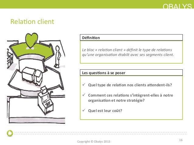 OBALYSRelaIon client 16 Le bloc « relaJon client » définit le type de relaJons qu'une organis...
