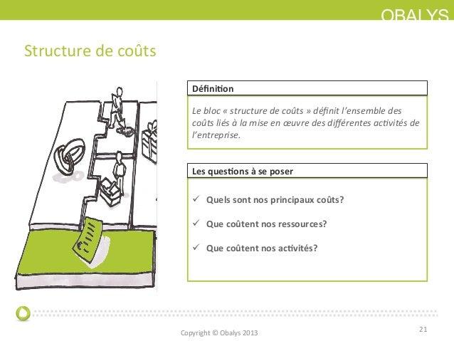OBALYSStructure de coûts 21 Le bloc « structure de coûts » définit l'ensemble des coûts liés...