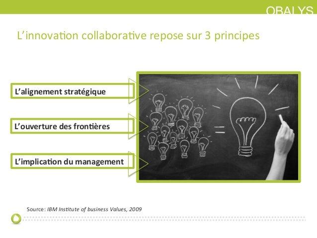 OBALYSL'innovaIon collaboraIve repose sur 3 principes  L'alignement stratégique L'implica0on du mana...