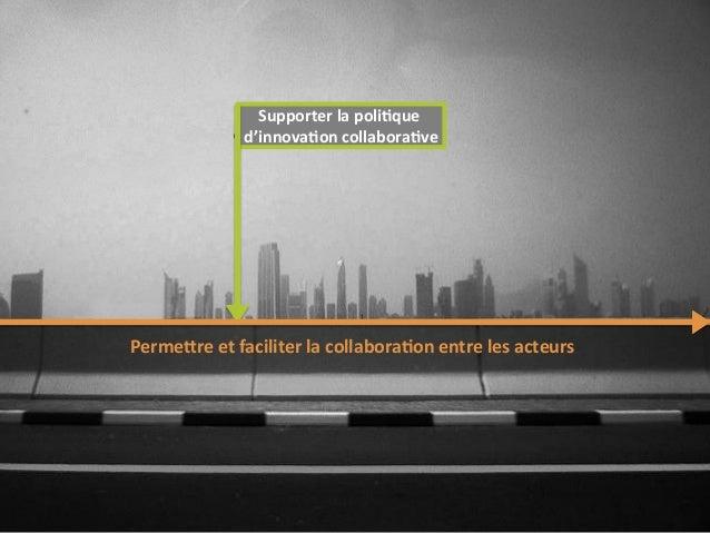 OBALYSSupporter la poli0que d'innova0on collabora0ve PermeYre et faciliter la collabora0on entre les...
