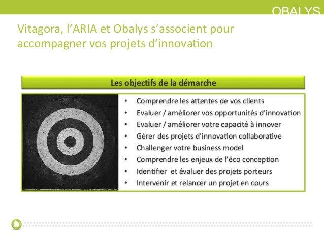 OBALYSVitagora, l'ARIA et Obalys s'associent pour accompagner vos projets d'innovaIon • Comprendre ...