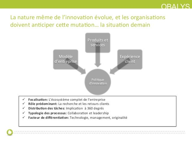 OBALYSLa nature même de l'innovaIon évolue, et les organisaIons doivent anIciper ceLe mutaIon… l...