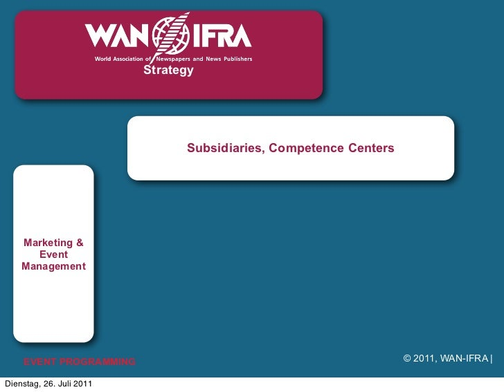 Strategy                                Subsidiaries, Competence Centers    Marketing &      Event    Management    EVENT ...
