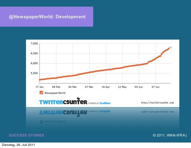 @NewspaperWorld: Development    SUCCESS STORIES                © 2011, WAN-IFRA |Dienstag, 26. Juli 2011