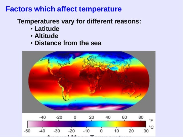 Factors which affect temperature Temperatures vary for different reasons: ● Latitude ● Altitude ● Distance from the sea
