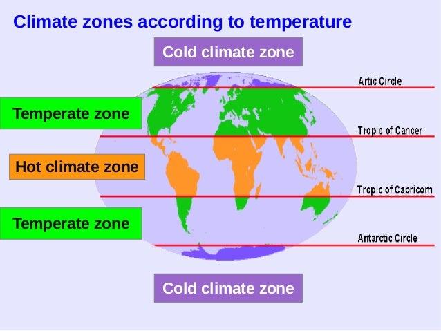 Climate zones according to temperature Cold climate zone Cold climate zone Hot climate zone Temperate zone Temperate zone