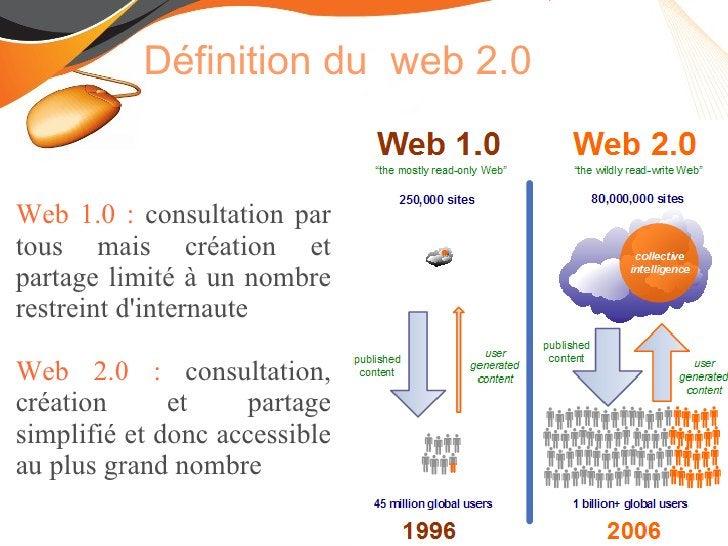 2005 ,   parution du texte «Qu'est ce que le Web 2.0?»