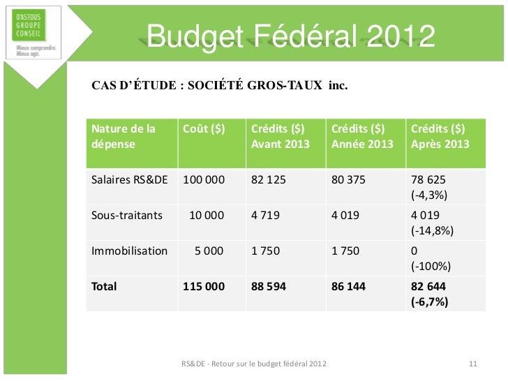 Budget Fédéral 2012CAS D'ÉTUDE : SOCIÉTÉ GROS-TAUX inc.Nature de la     Coût ($)           Crédits ($)              Crédit...