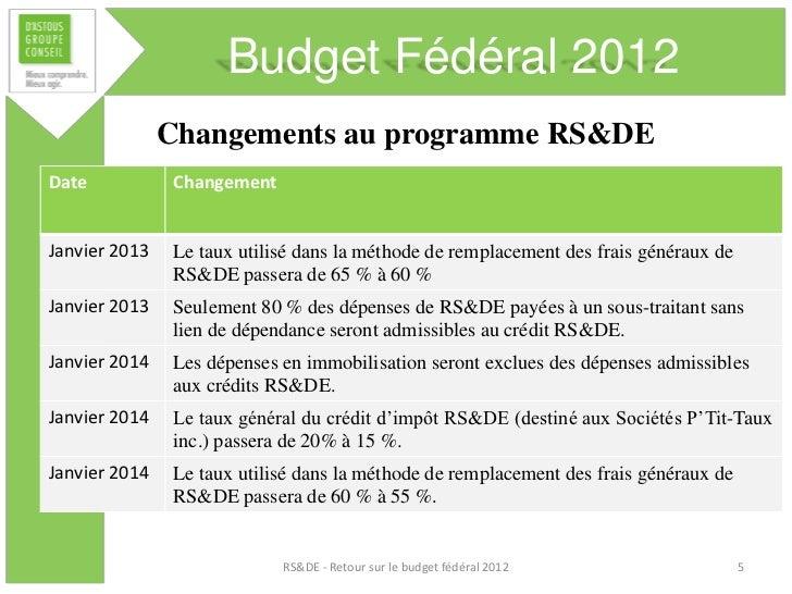 Budget Fédéral 2012               Changements au programme RS&DEDate            ChangementJanvier 2013    Le taux utilisé ...