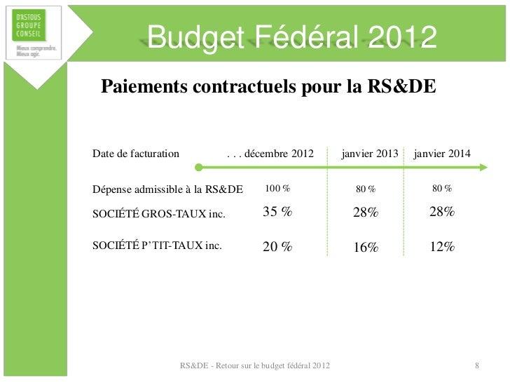 Budget Fédéral 2012 Paiements contractuels pour la RS&DEDate de facturation               . . . décembre 2012             ...