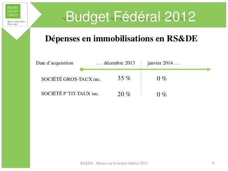 Budget Fédéral 2012    Dépenses en immobilisations en RS&DEDate d'acquisition            . . . décembre 2013            ja...