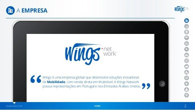Presentation wings Slide 2