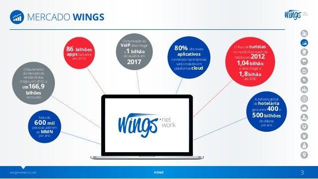 Presentation wings Slide 3