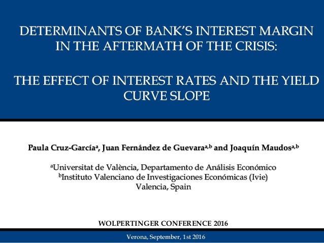 DETERMINANTS OF BANK'S INTEREST MARGIN IN THE AFTERMATH OF THE CRISIS: THE EFFECT OF INTEREST RATES AND THE YIELD CURVE SL...