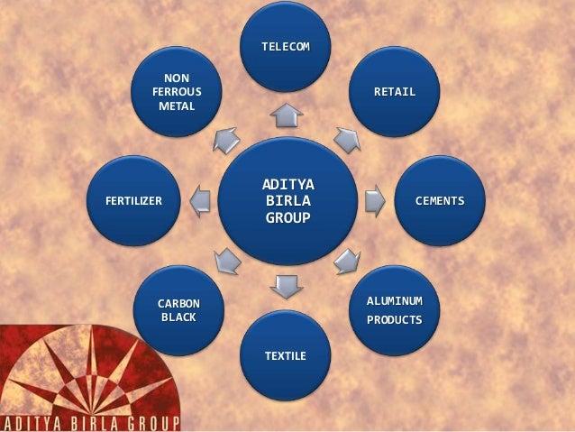 TELECOM NON FERROUS METAL  FERTILIZER  RETAIL  ADITYA BIRLA GROUP  CEMENTS  ALUMINUM PRODUCTS  CARBON BLACK TEXTILE