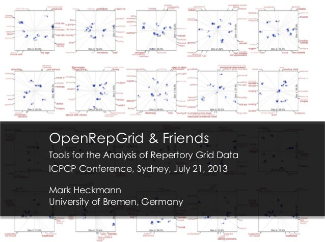 OpenRepGrid & Friends Tools for the Analysis of Repertory Grid Data ICPCP Conference, Sydney, July 21, 2013 Mark Heckmann ...