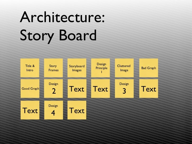 architecture  story board text text