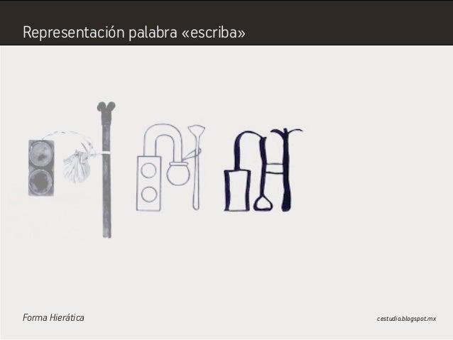 Forma Hierática cestudio.blogspot.mx Representación palabra «escriba»
