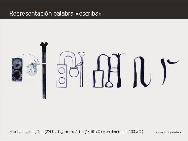 Escriba en jeroglífico (2700 a.C.), en hierático (1300 a.C.) y en demótico (400 a.C.) cestudio.blogspot.mx Representación ...