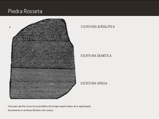 Clave para decifrar la escritura jeroglifica del antiguo egipto (bases de la egiptología). Actualmente en el Museo Británi...