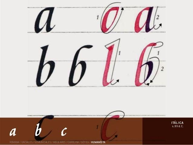 TipografíaLICENCIATURA EN DISEÑO GRÁFICO ldg Elid Hernández Avilés, mdd slideshare.net/elidhera IMPORTANTE: Las imágenes y...