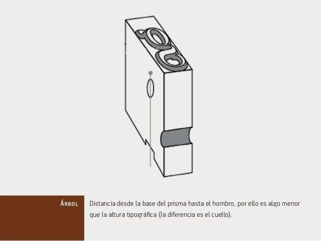 Árbol Distancia desde la base del prisma hasta el hombro, por ello es algo menor  que la altura tipográfica (Ia diferencia...